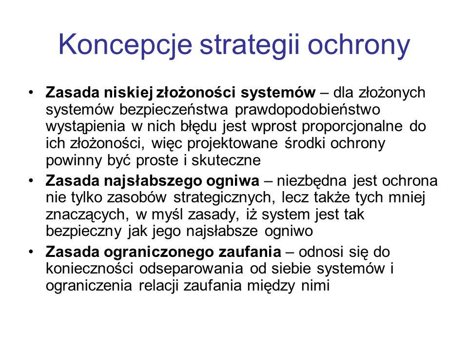 Koncepcje strategii ochrony Zasada niskiej złożoności systemów – dla złożonych systemów bezpieczeństwa prawdopodobieństwo wystąpienia w nich błędu jes