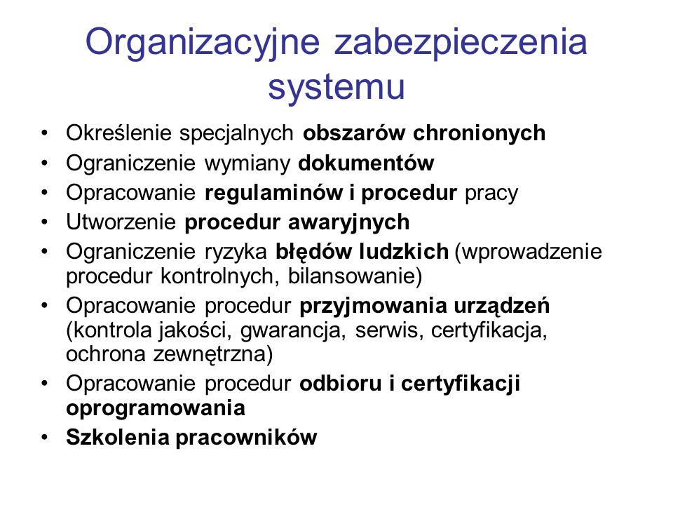 Organizacyjne zabezpieczenia systemu Określenie specjalnych obszarów chronionych Ograniczenie wymiany dokumentów Opracowanie regulaminów i procedur pr