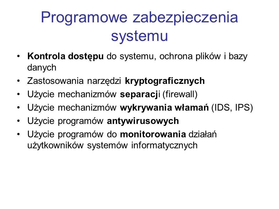 Programowe zabezpieczenia systemu Kontrola dostępu do systemu, ochrona plików i bazy danych Zastosowania narzędzi kryptograficznych Użycie mechanizmów
