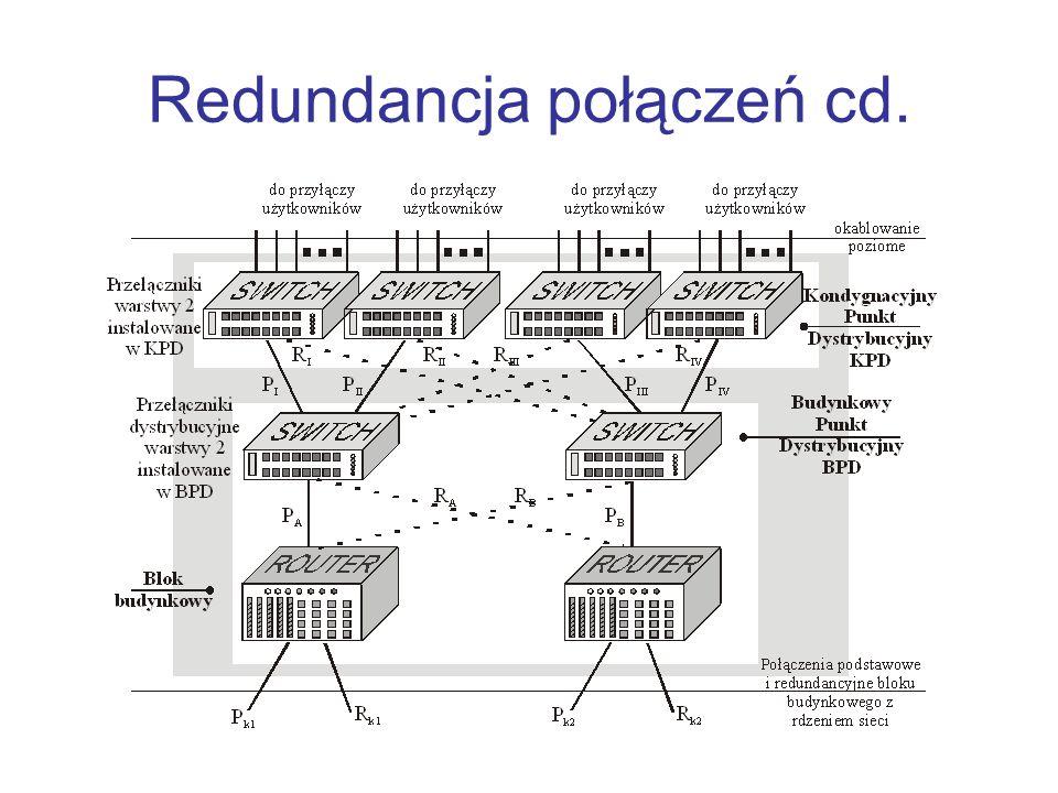 Samonaprawialne pierścienie Metoda polega na utworzeniu sieci o topologii pierścienia składającej się ze specjalnie skonstruowanych urządzeń (przełączników) Zazwyczaj istnieją dwa pierścienie łączące wszystkie węzły, każdy z tych pierścieni transportuje dane w przeciwnym kierunku W razie awarii węzła lub odcinka pierścienia, przełączniki przekierowują przepływ z uszkodzonego pierścienia na drugi pierścień Odtworzenie dla tej metody jest bardzo szybkie, główna wada to narzucona topologia sieci i ograniczona skalowalność Przykład: technologia FDDI