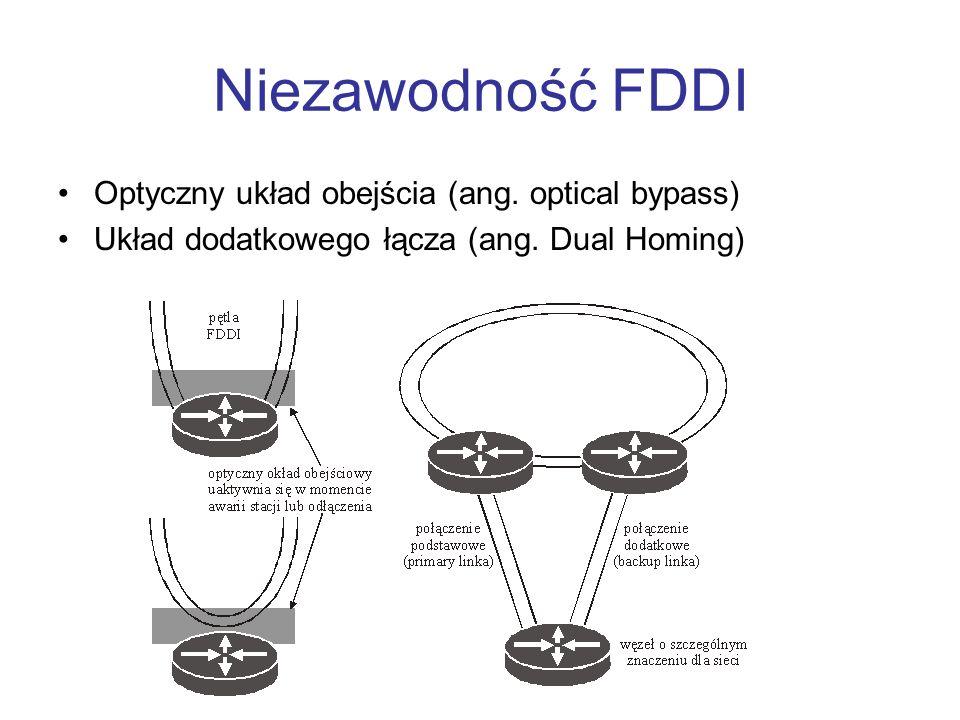 Niezawodność FDDI Optyczny układ obejścia (ang. optical bypass) Układ dodatkowego łącza (ang. Dual Homing)