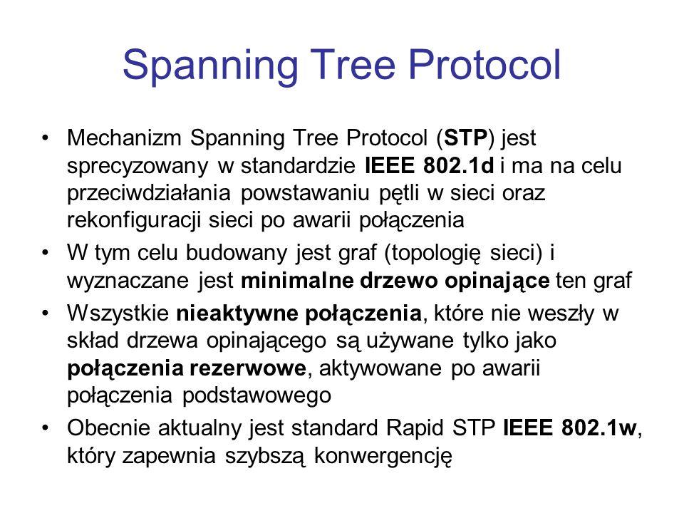 Spanning Tree Protocol Mechanizm Spanning Tree Protocol (STP) jest sprecyzowany w standardzie IEEE 802.1d i ma na celu przeciwdziałania powstawaniu pę