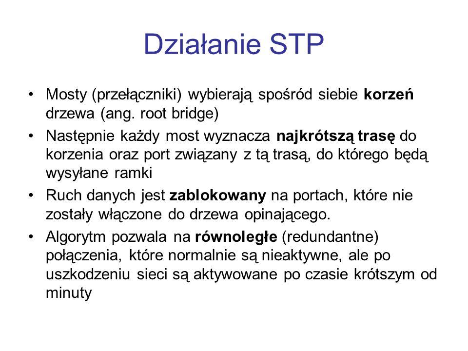 Działanie STP Mosty (przełączniki) wybierają spośród siebie korzeń drzewa (ang. root bridge) Następnie każdy most wyznacza najkrótszą trasę do korzeni