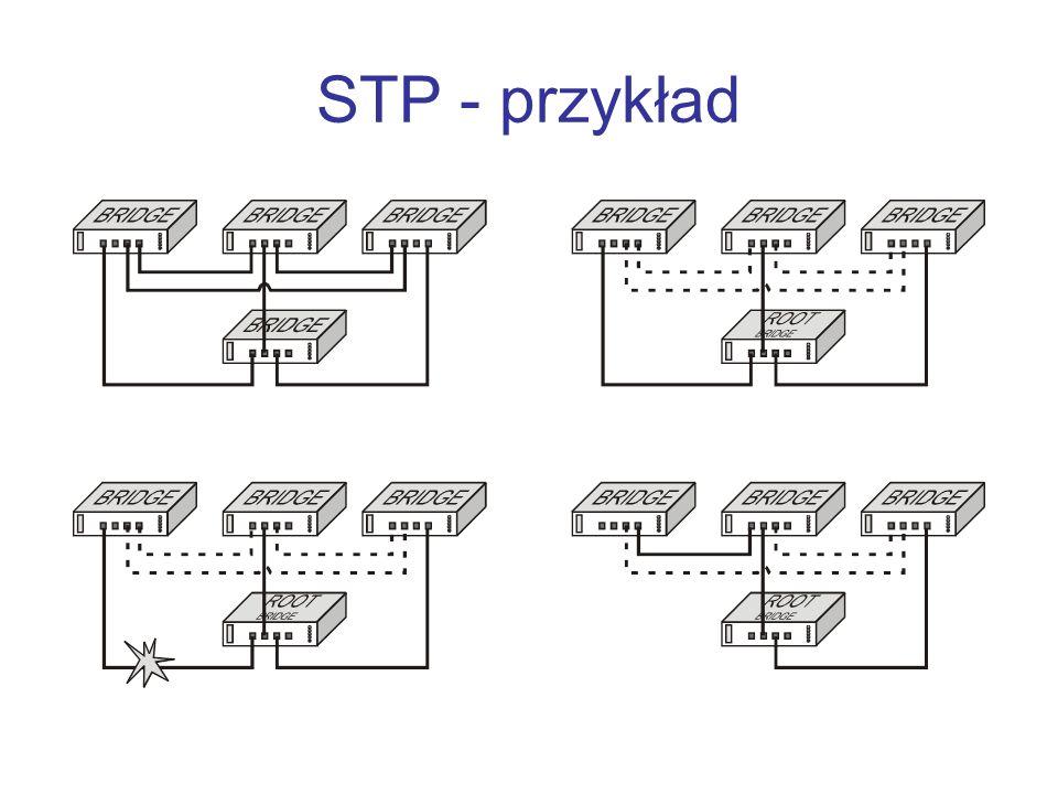 Ochrona domyślnej bramy Hot Standby Router Protocol (HSRP) jest protokołem opracowanym przez firmę Cisco (RFC 2281) w celu ochrony mechanizmu domyślnej bramy (ang.