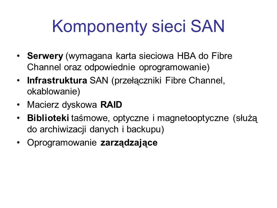 Komponenty sieci SAN Serwery (wymagana karta sieciowa HBA do Fibre Channel oraz odpowiednie oprogramowanie) Infrastruktura SAN (przełączniki Fibre Cha