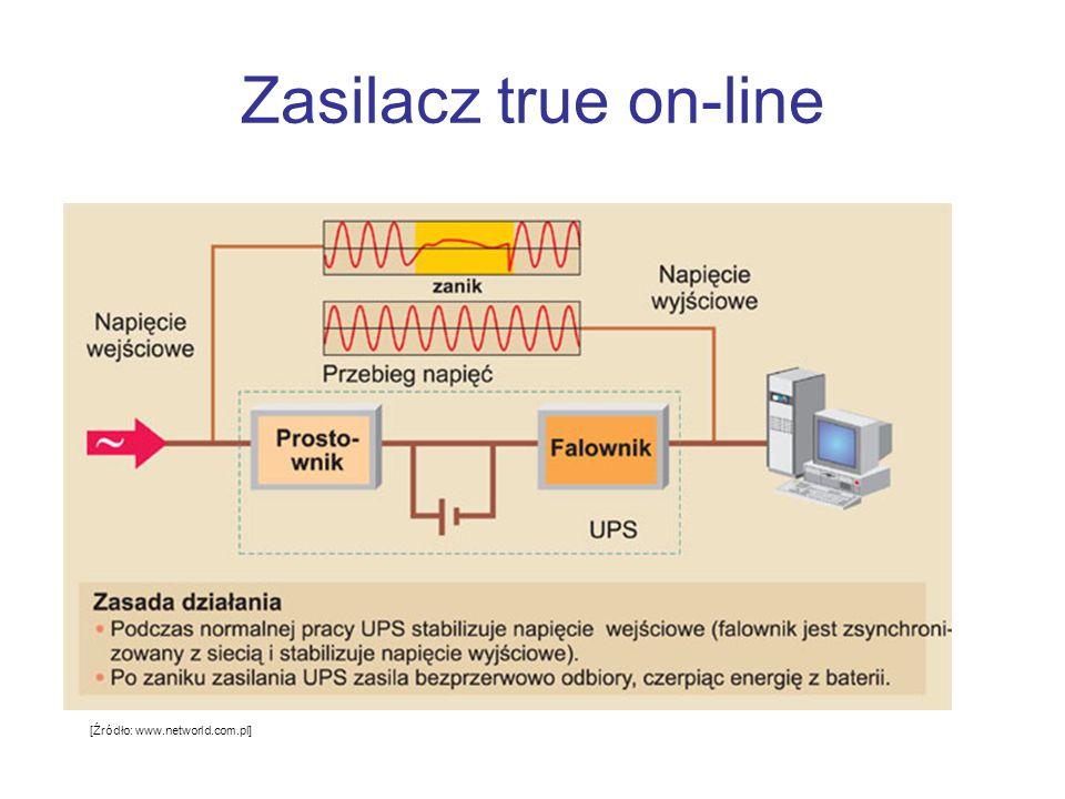 Zasilacz true on-line [Źródło: www.networld.com.pl]