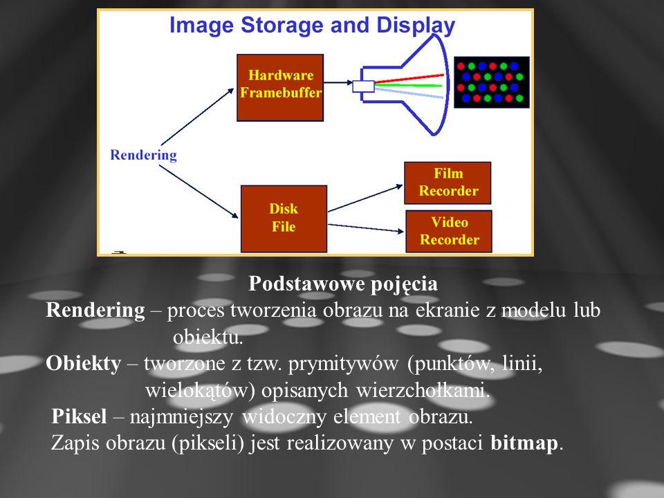 Podstawowe pojęcia Rendering – proces tworzenia obrazu na ekranie z modelu lub obiektu. Obiekty – tworzone z tzw. prymitywów (punktów, linii, wielokąt