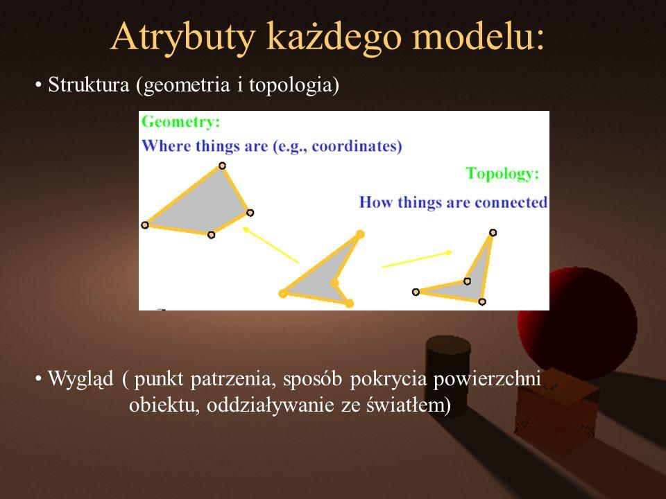 Atrybuty każdego modelu: Struktura (geometria i topologia) Wygląd ( punkt patrzenia, sposób pokrycia powierzchni obiektu, oddziaływanie ze światłem)