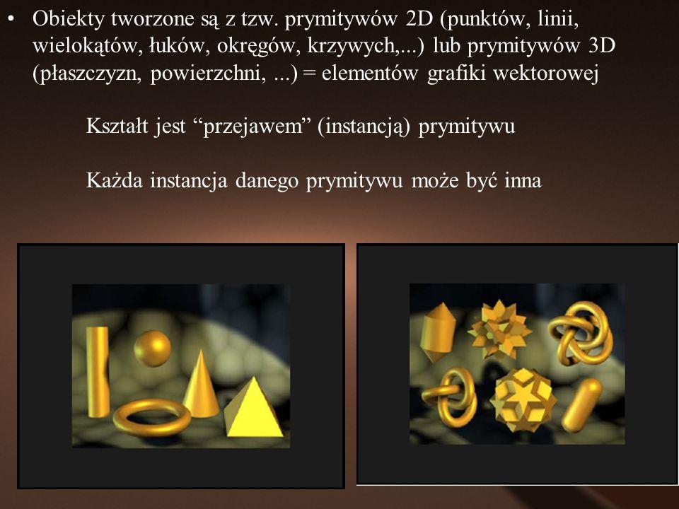 Obiekty tworzone są z tzw. prymitywów 2D (punktów, linii, wielokątów, łuków, okręgów, krzywych,...) lub prymitywów 3D (płaszczyzn, powierzchni,...) =