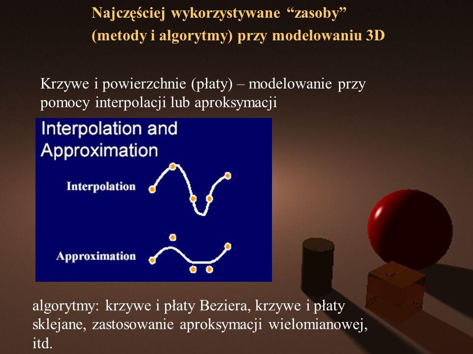 Najczęściej wykorzystywane zasoby (metody i algorytmy) przy modelowaniu 3D Krzywe i powierzchnie (płaty) – modelowanie przy pomocy interpolacji lub ap