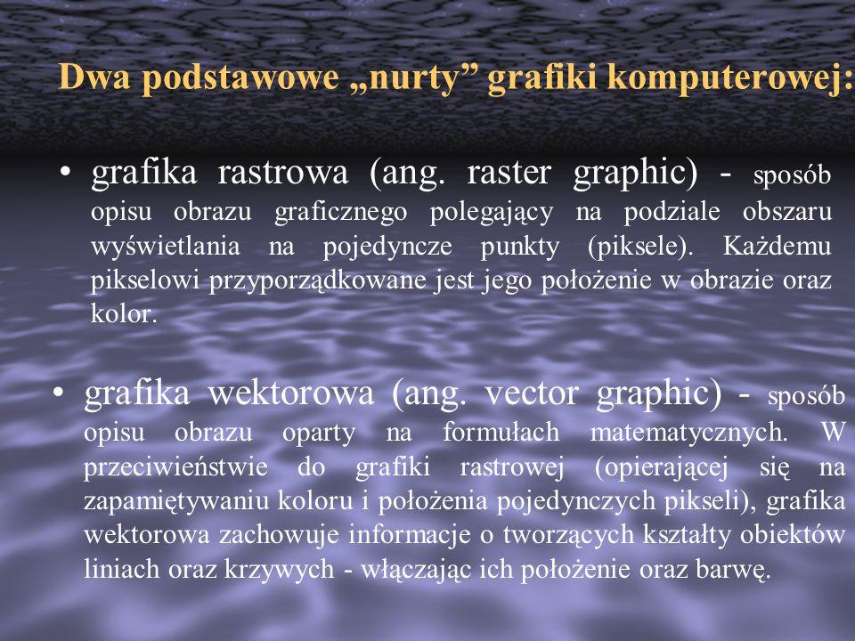 grafika rastrowa (ang. raster graphic) - sposób opisu obrazu graficznego polegający na podziale obszaru wyświetlania na pojedyncze punkty (piksele). K