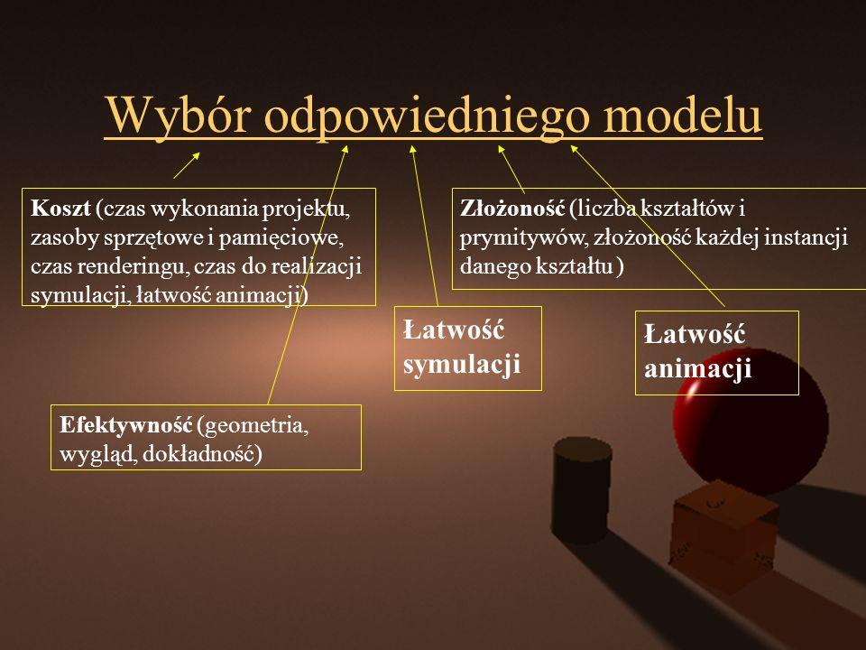 Wybór odpowiedniego modelu Koszt (czas wykonania projektu, zasoby sprzętowe i pamięciowe, czas renderingu, czas do realizacji symulacji, łatwość anima