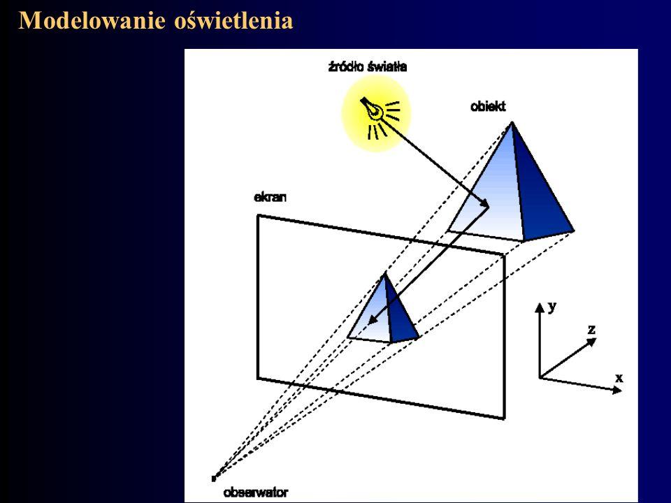 Modelowanie oświetlenia