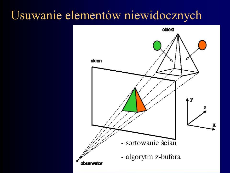 Usuwanie elementów niewidocznych - sortowanie ścian - algorytm z-bufora