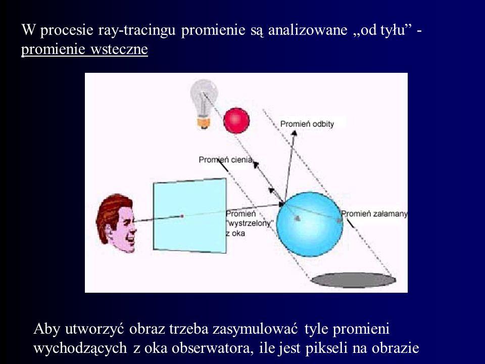 W procesie ray-tracingu promienie są analizowane od tyłu - promienie wsteczne Aby utworzyć obraz trzeba zasymulować tyle promieni wychodzących z oka o