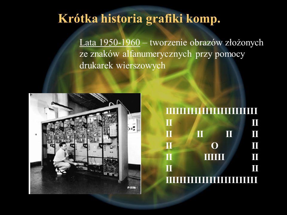 Krótka historia grafiki komp. Lata 1950-1960 – tworzenie obrazów złożonych ze znaków alfanumerycznych przy pomocy drukarek wierszowych IIIIIIIIIIIIIII