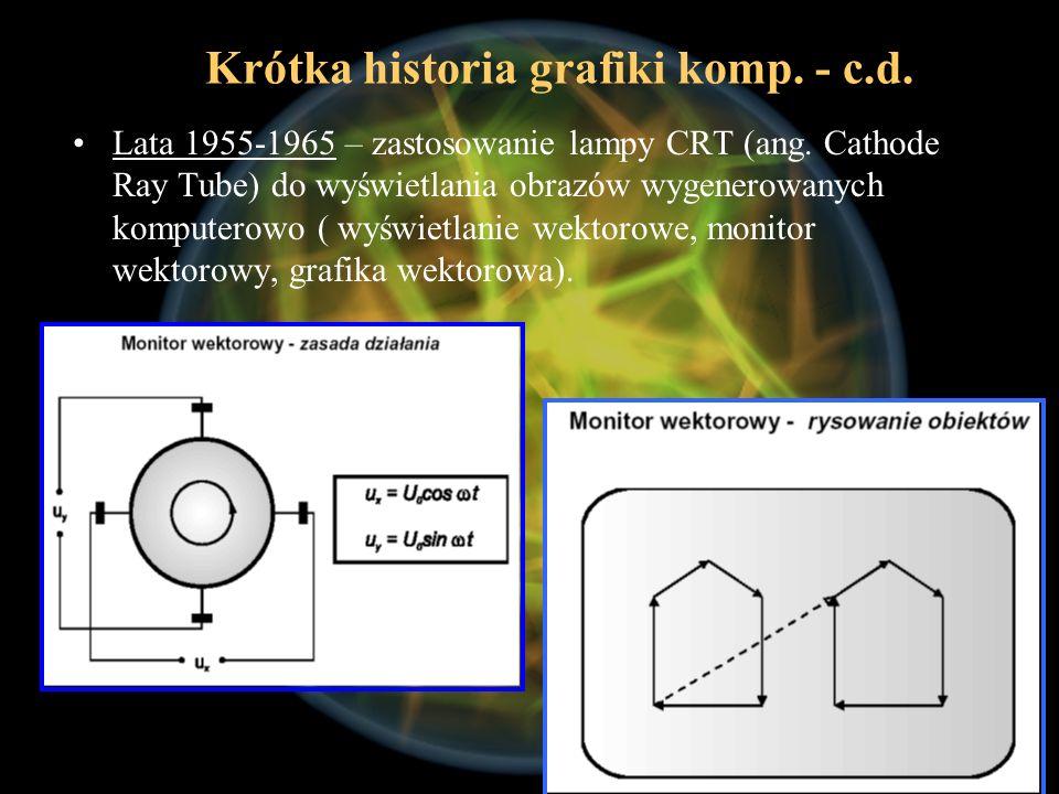 Lata 1955-1965 – zastosowanie lampy CRT (ang. Cathode Ray Tube) do wyświetlania obrazów wygenerowanych komputerowo ( wyświetlanie wektorowe, monitor w
