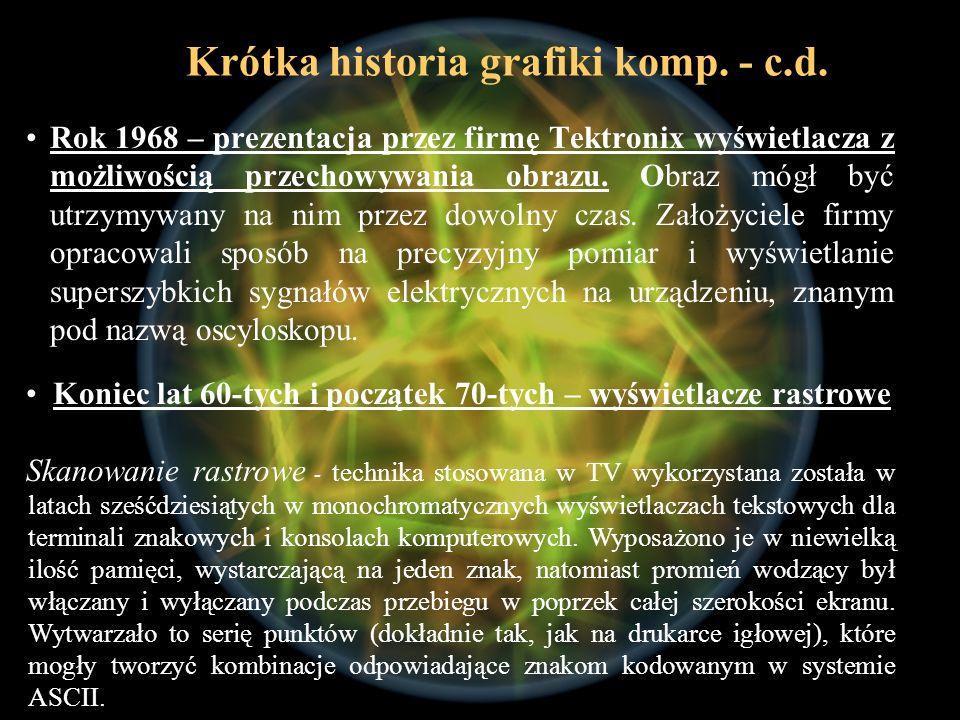 Rok 1968 – prezentacja przez firmę Tektronix wyświetlacza z możliwością przechowywania obrazu. Obraz mógł być utrzymywany na nim przez dowolny czas. Z