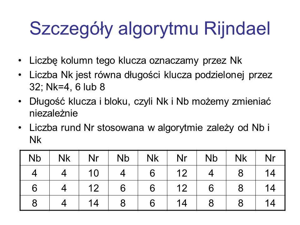 Szczegóły algorytmu Rijndael Liczbę kolumn tego klucza oznaczamy przez Nk Liczba Nk jest równa długości klucza podzielonej przez 32; Nk=4, 6 lub 8 Dłu
