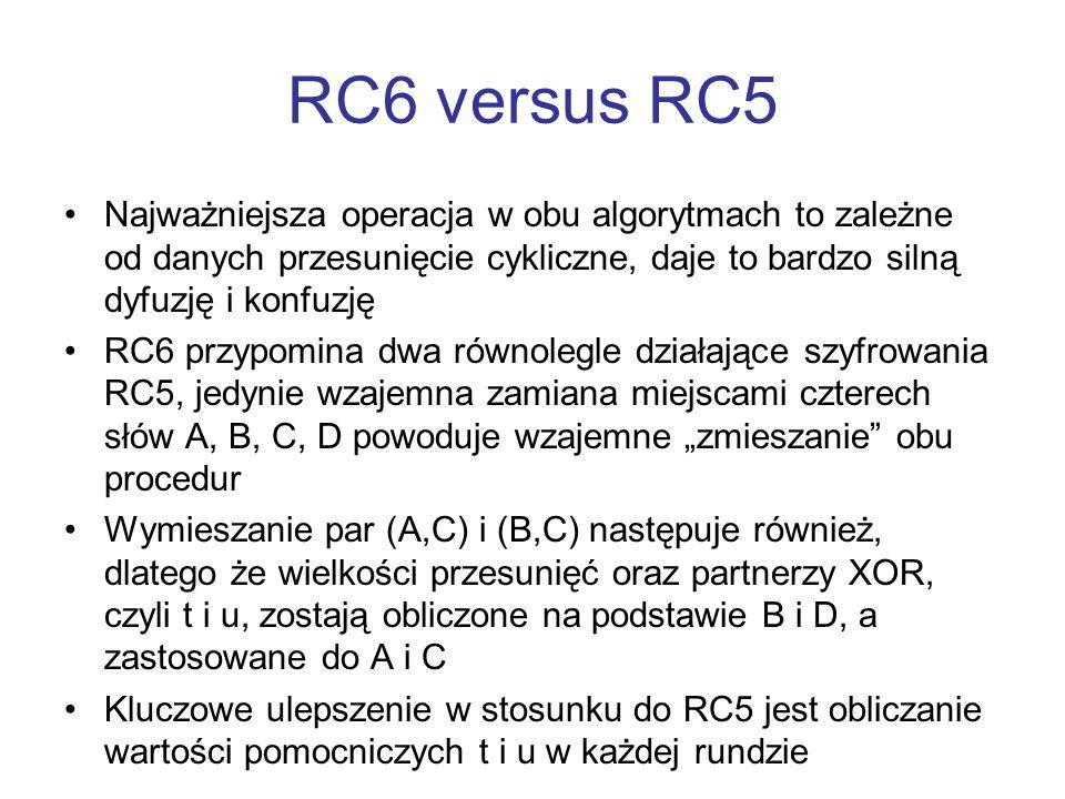 RC6 versus RC5 Najważniejsza operacja w obu algorytmach to zależne od danych przesunięcie cykliczne, daje to bardzo silną dyfuzję i konfuzję RC6 przyp
