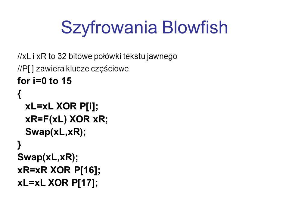 Szyfrowania Blowfish //xL i xR to 32 bitowe połówki tekstu jawnego //P[ ] zawiera klucze częściowe for i=0 to 15 { xL=xL XOR P[i]; xR=F(xL) XOR xR; Sw
