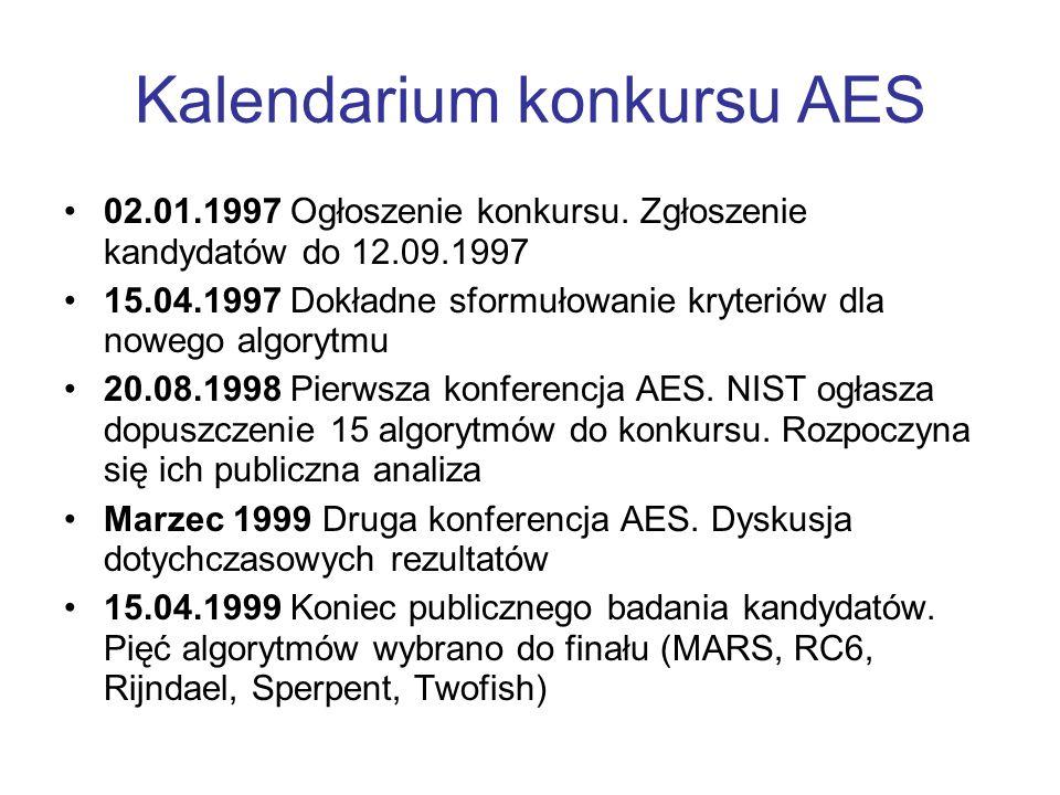 Kalendarium konkursu AES 02.01.1997 Ogłoszenie konkursu. Zgłoszenie kandydatów do 12.09.1997 15.04.1997 Dokładne sformułowanie kryteriów dla nowego al