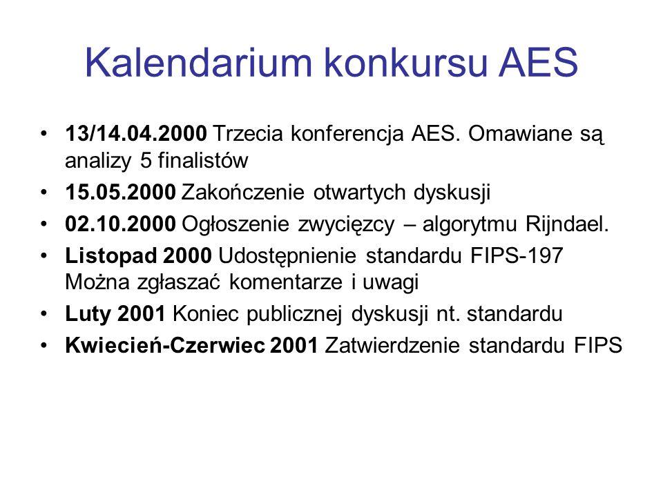 Kalendarium konkursu AES 13/14.04.2000 Trzecia konferencja AES. Omawiane są analizy 5 finalistów 15.05.2000 Zakończenie otwartych dyskusji 02.10.2000