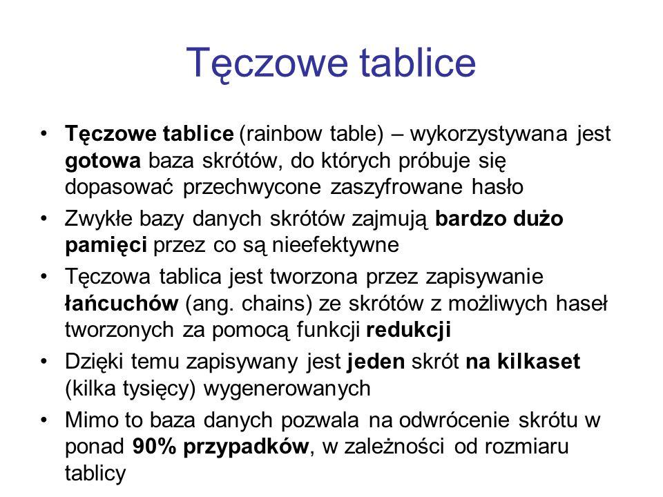 Tęczowe tablice Tęczowe tablice (rainbow table) – wykorzystywana jest gotowa baza skrótów, do których próbuje się dopasować przechwycone zaszyfrowane