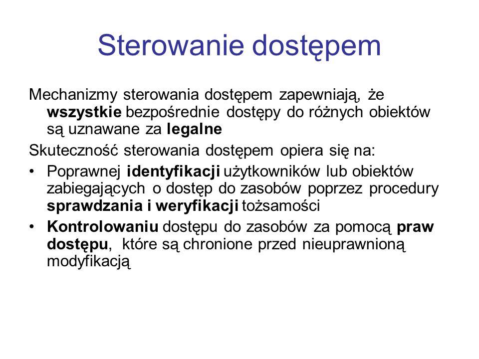 Metody weryfikowania tożsamości użytkowników Coś, co znasz (ang.