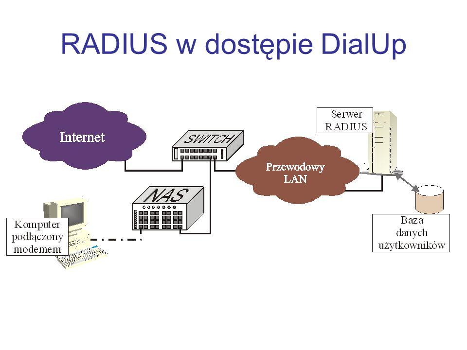 RADIUS w dostępie DialUp