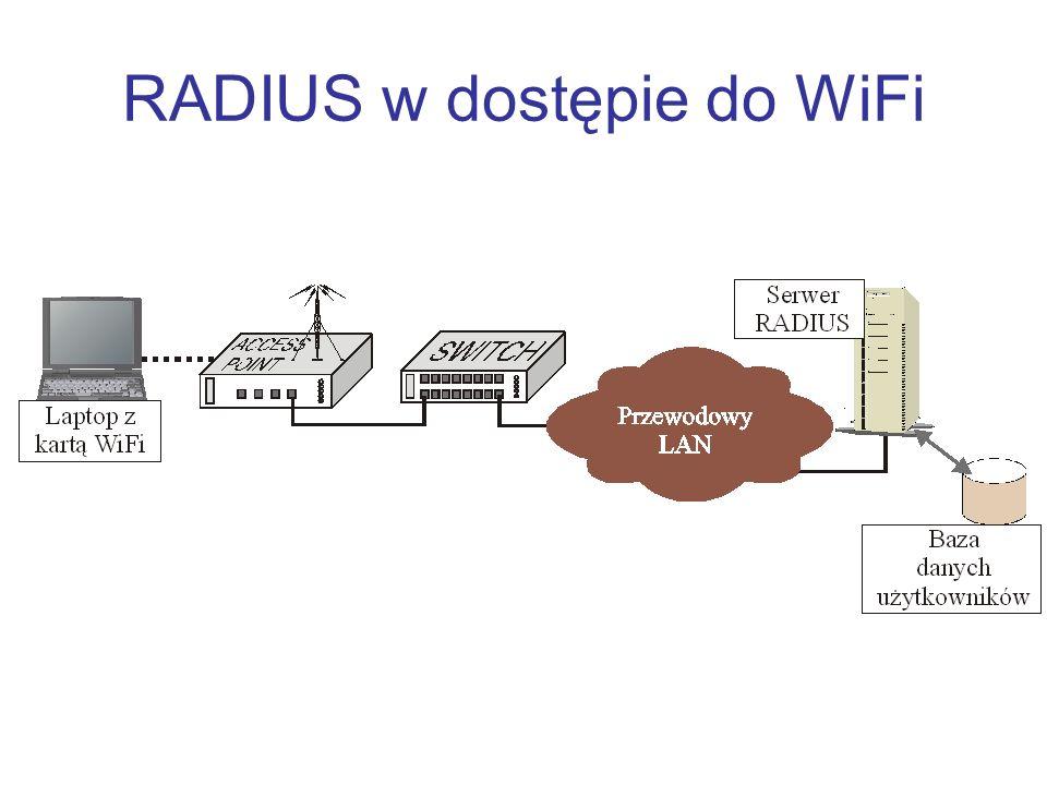 RADIUS w dostępie do WiFi