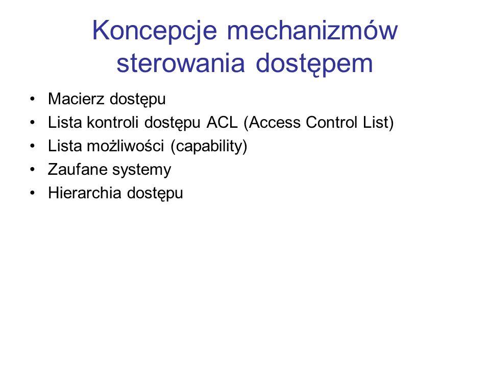 Koncepcje mechanizmów sterowania dostępem Macierz dostępu Lista kontroli dostępu ACL (Access Control List) Lista możliwości (capability) Zaufane syste