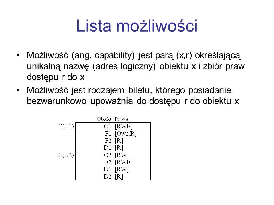 Lista możliwości Możliwość (ang. capability) jest parą (x,r) określającą unikalną nazwę (adres logiczny) obiektu x i zbiór praw dostępu r do x Możliwo