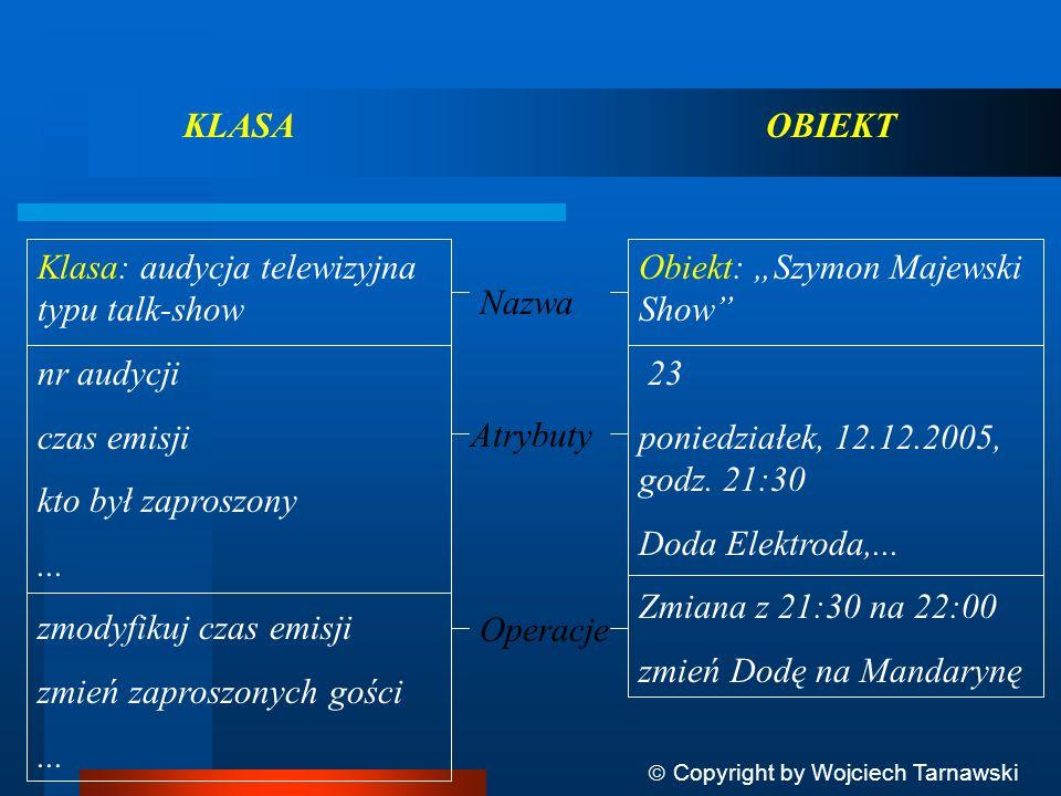 Obiekt: Szymon Majewski Show 23 poniedziałek, 12.12.2005, godz. 21:30 Doda Elektroda,... Zmiana z 21:30 na 22:00 zmień Dodę na Mandarynę KLASAOBIEKT N