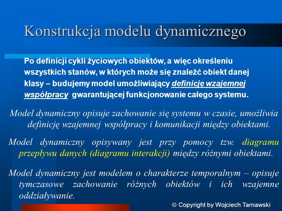 Konstrukcja modelu dynamicznego Po definicji cykli życiowych obiektów, a więc określeniu wszystkich stanów, w których może się znaleźć obiekt danej kl
