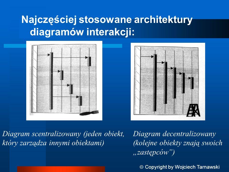 Najczęściej stosowane architektury diagramów interakcji: Copyright by Wojciech Tarnawski Diagram scentralizowany (jeden obiekt, który zarządza innymi