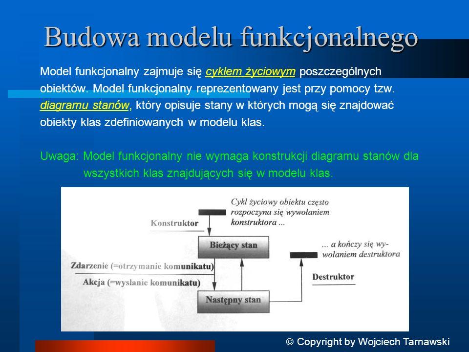 Budowa modelu funkcjonalnego Model funkcjonalny zajmuje się cyklem życiowym poszczególnych obiektów. Model funkcjonalny reprezentowany jest przy pomoc
