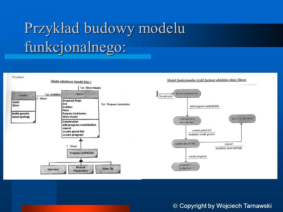 Przykład budowy modelu funkcjonalnego: Copyright by Wojciech Tarnawski