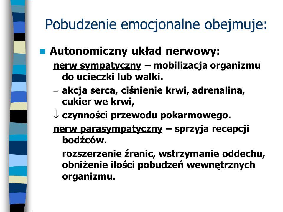 Pobudzenie emocjonalne obejmuje: Autonomiczny układ nerwowy: nerw sympatyczny – mobilizacja organizmu do ucieczki lub walki. akcja serca, ciśnienie kr