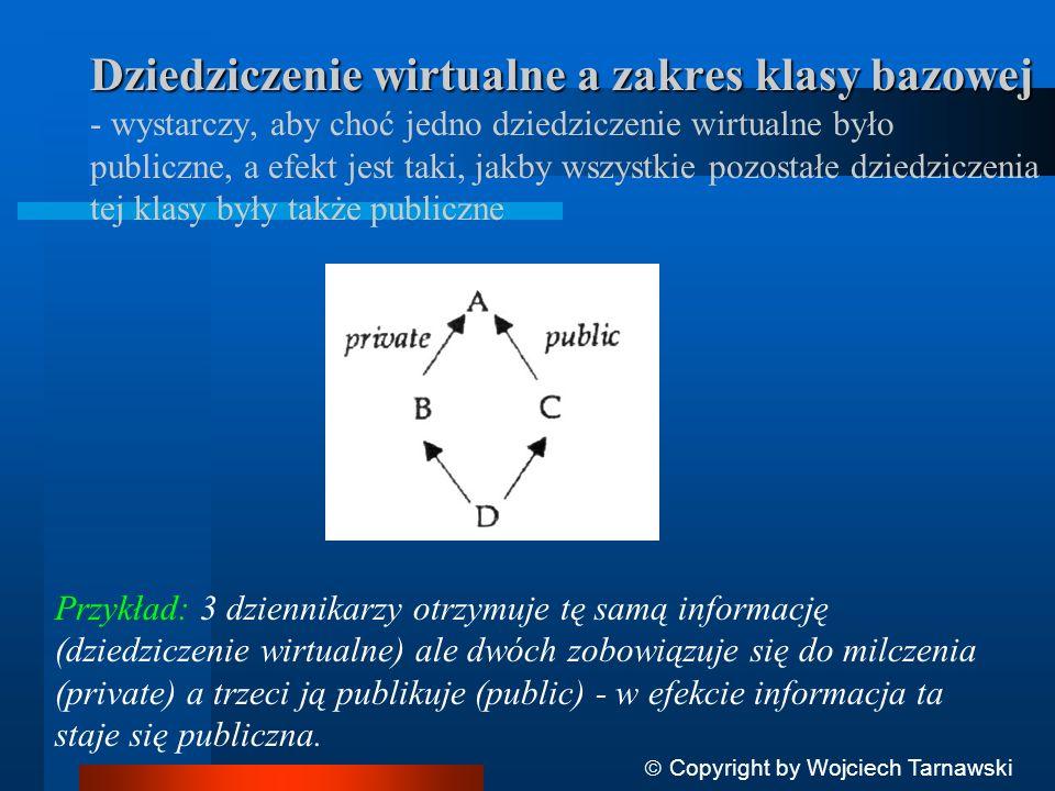 Dziedziczenie wirtualne a zakres klasy bazowej Dziedziczenie wirtualne a zakres klasy bazowej - wystarczy, aby choć jedno dziedziczenie wirtualne było