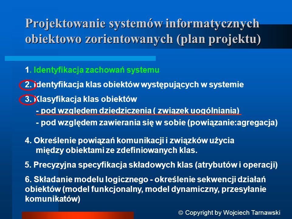 Projektowanie systemów informatycznych obiektowo zorientowanych (plan projektu) 1. Identyfikacja zachowań systemu 2. Identyfikacja klas obiektów wystę