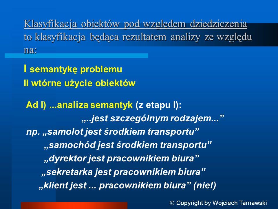 Klasyfikacja obiektów pod względem dziedziczenia to klasyfikacja będąca rezultatem analizy ze względu na: I semantykę problemu II wtórne użycie obiekt