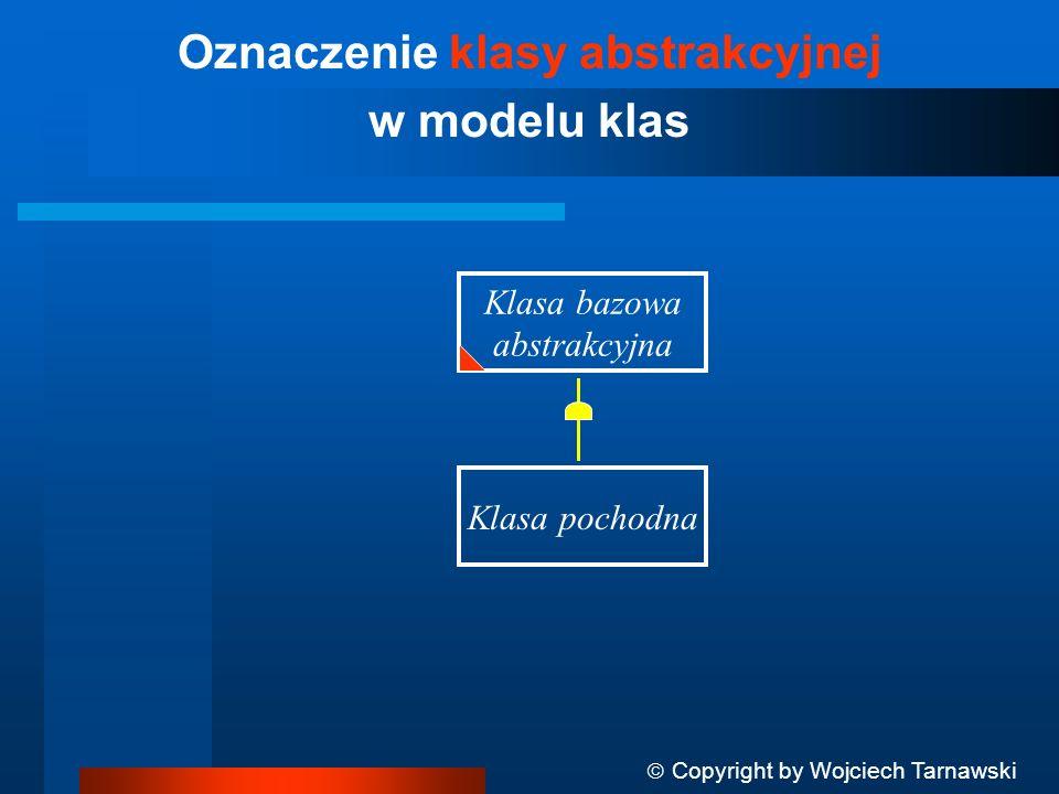Oznaczenie klasy abstrakcyjnej w modelu klas Copyright by Wojciech Tarnawski Klasa bazowa abstrakcyjna Klasa pochodna