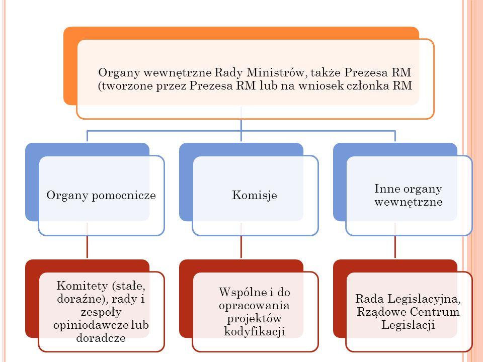 Organy wewnętrzne Rady Ministrów, także Prezesa RM (tworzone przez Prezesa RM lub na wniosek członka RM Organy pomocnicze Komitety (stałe, doraźne), r