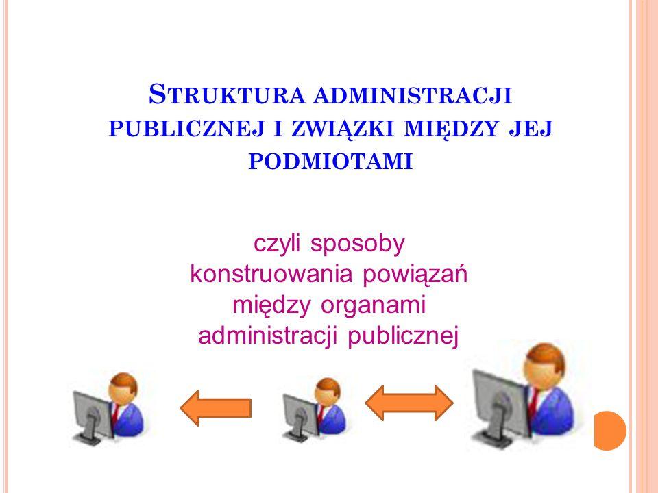 S TRUKTURA ADMINISTRACJI PUBLICZNEJ I ZWIĄZKI MIĘDZY JEJ PODMIOTAMI czyli sposoby konstruowania powiązań między organami administracji publicznej