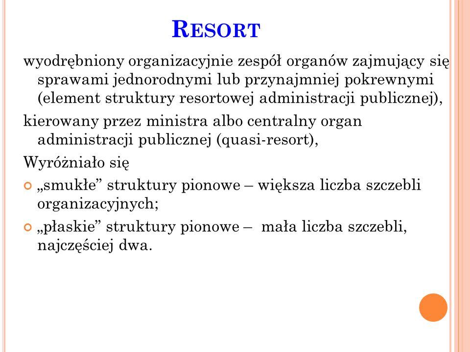 R ESORT wyodrębniony organizacyjnie zespół organów zajmujący się sprawami jednorodnymi lub przynajmniej pokrewnymi (element struktury resortowej admin