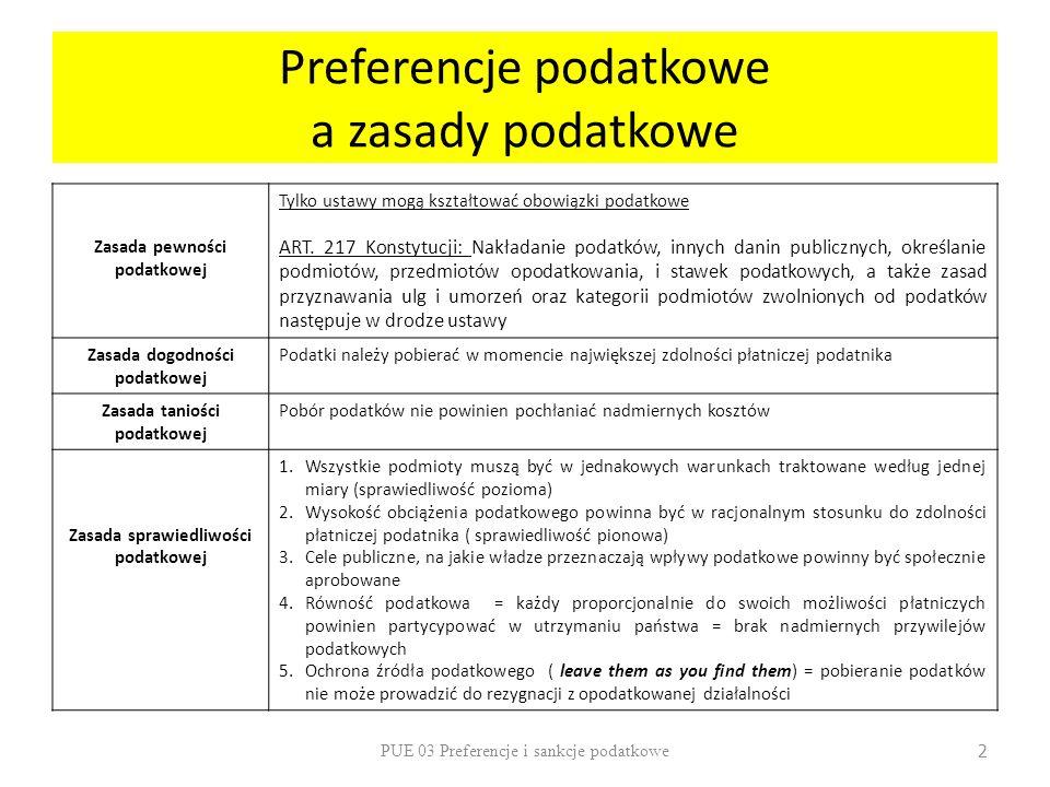 Dwa główne typy preferencji podatkowych w polskim systemie podatkowym Ulga podatkowaUlga w zapłacie podatku 1.