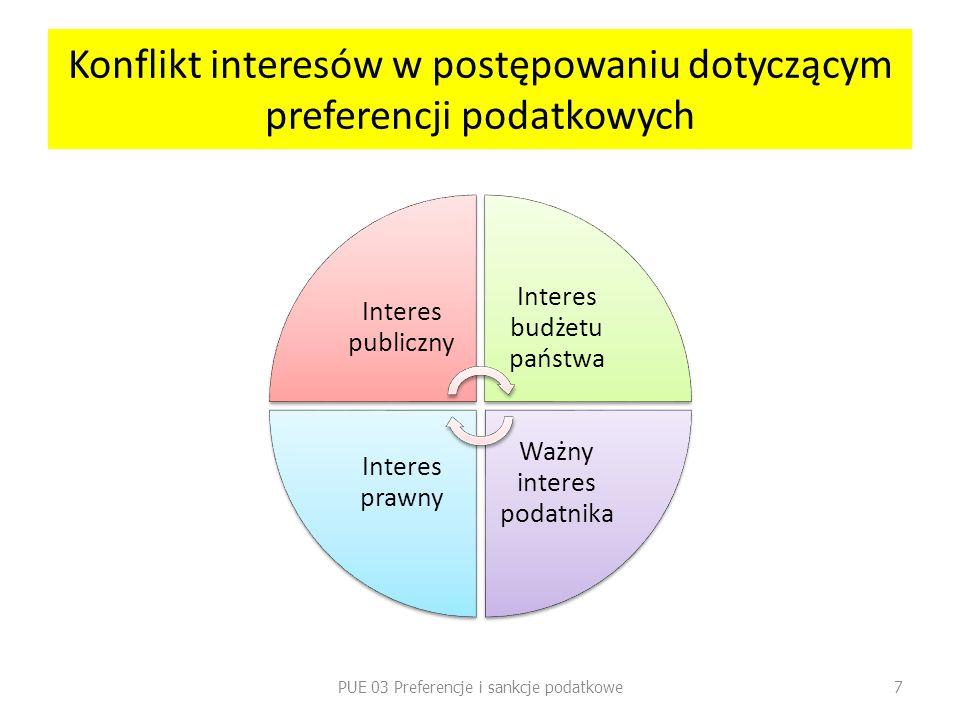 Konflikt interesów w postępowaniu dotyczącym preferencji podatkowych Interes publiczny Interes budżetu państwa Ważny interes podatnika Interes prawny