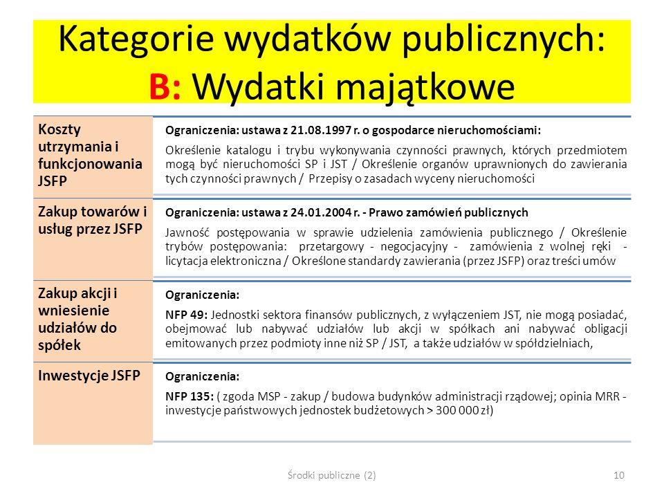 Kategorie wydatków publicznych: B: Wydatki majątkowe Koszty utrzymania i funkcjonowania JSFP Ograniczenia: ustawa z 21.08.1997 r. o gospodarce nieruch