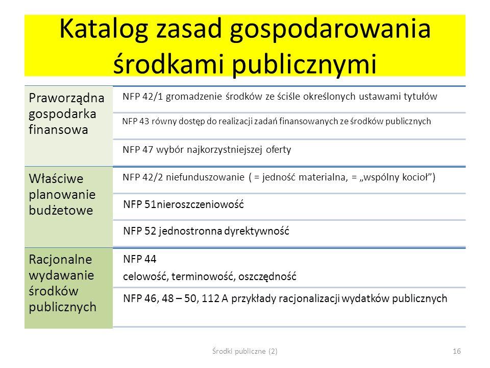 Katalog zasad gospodarowania środkami publicznymi Praworządna gospodarka finansowa NFP 42/1 gromadzenie środków ze ściśle określonych ustawami tytułów